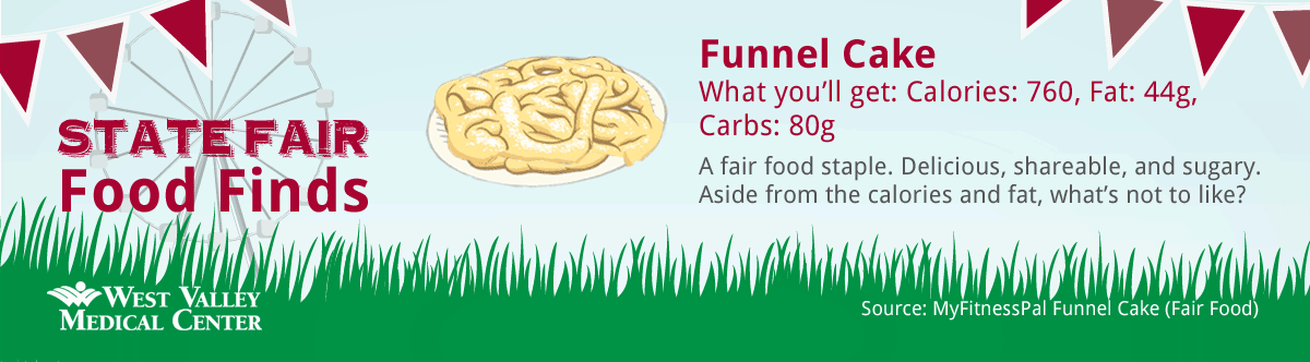 Funnel Cake. Calories: 760. Fat: 44g. Carbs: 80g.